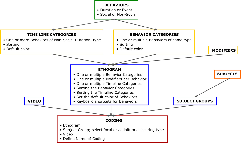 flow_diagram.jpg